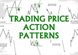 Trading Strategies With Price Action