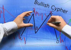 Easy Trading With Harmonic Pattern