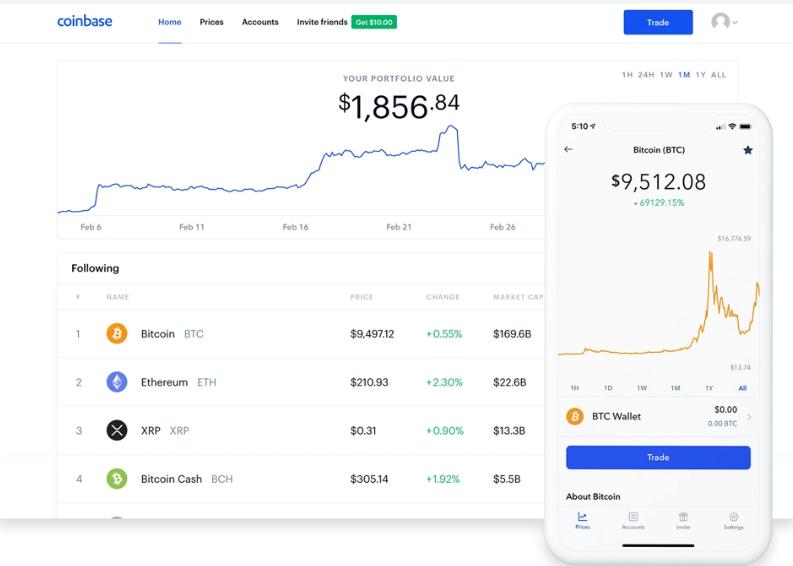Coinbase exchanger review 2021