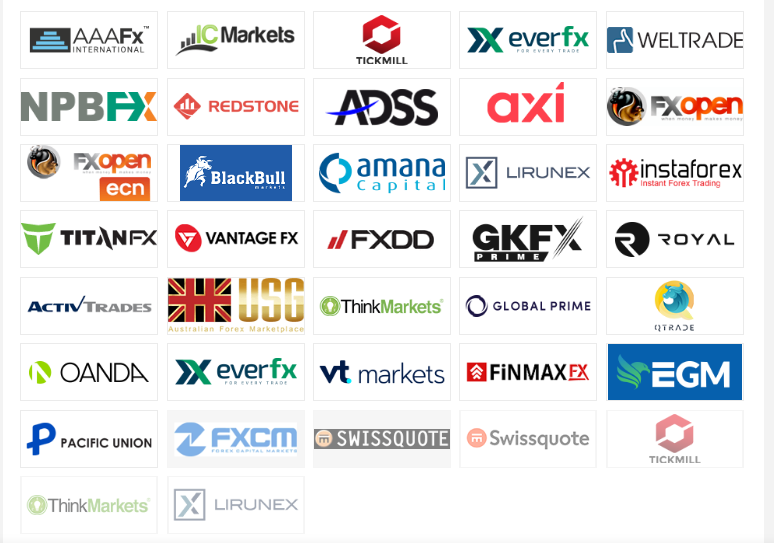zulutrade list supported broker