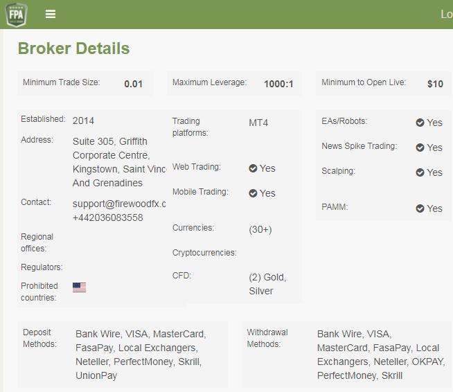 Firewoodfx broker review