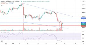 Bitcoin price hit a September low. What's next?