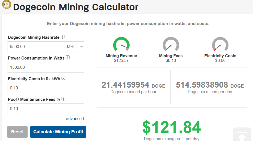 Dogecoin mining 2021