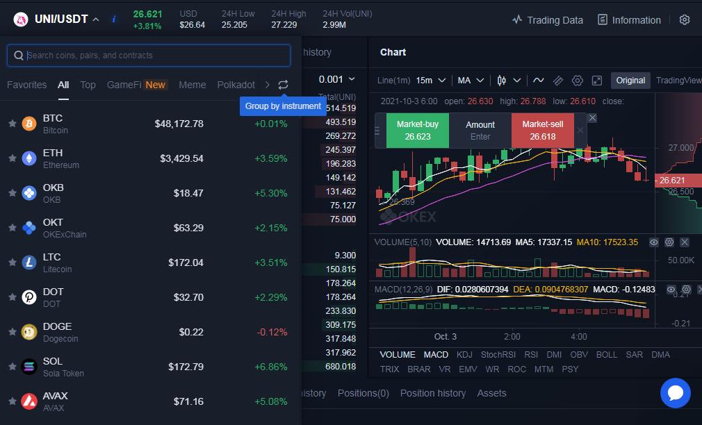OKEX exchange review